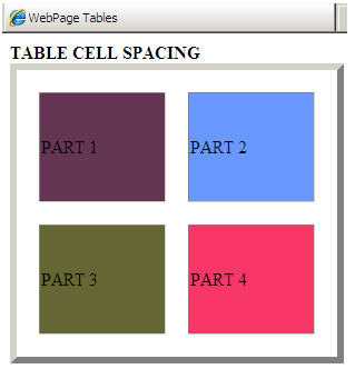 html table cell spacing